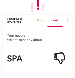 Improve customer sentiment in real time; reputation management made simple