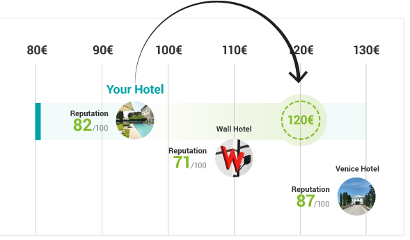 rates-checker-prices-widget