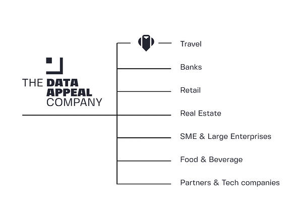 the data appeal company structure