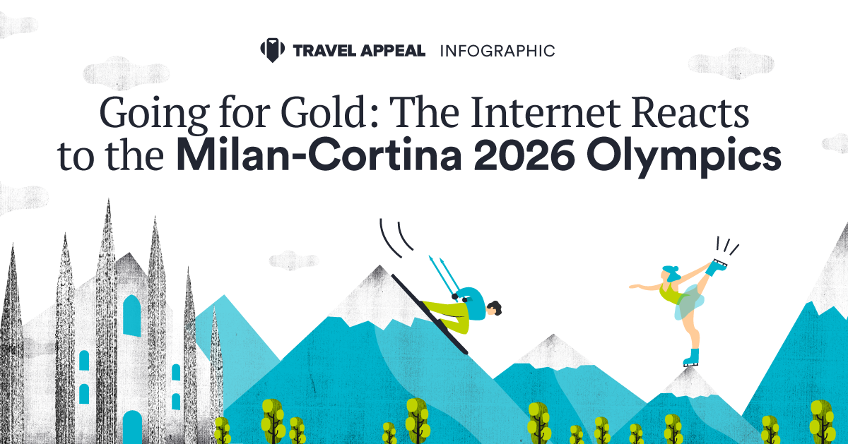 Going for Gold: The Internet Reacts to the Milan-Cortina 2026 Olympics