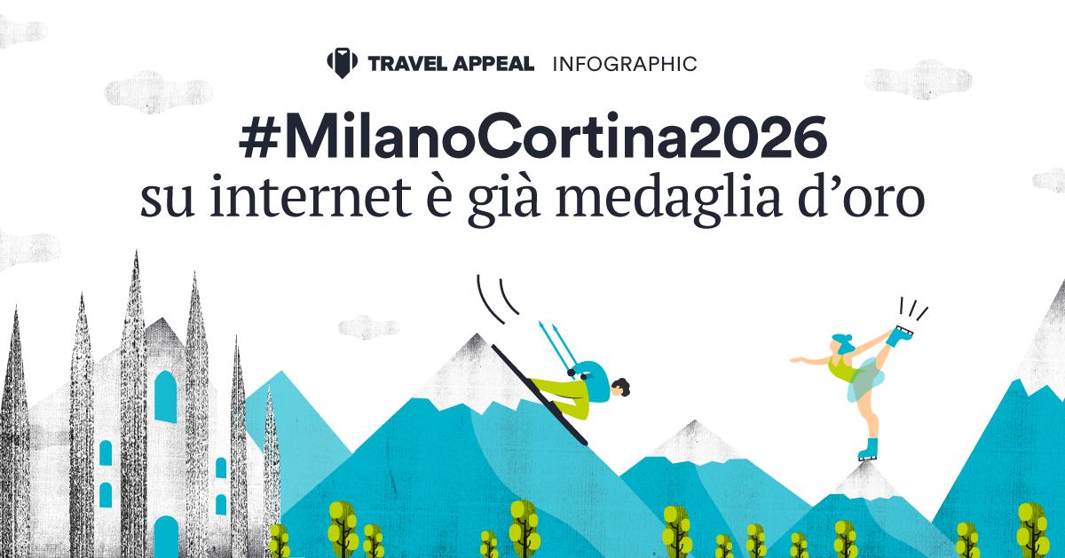 Cover - Olimpiadi Milano Cortina ITA