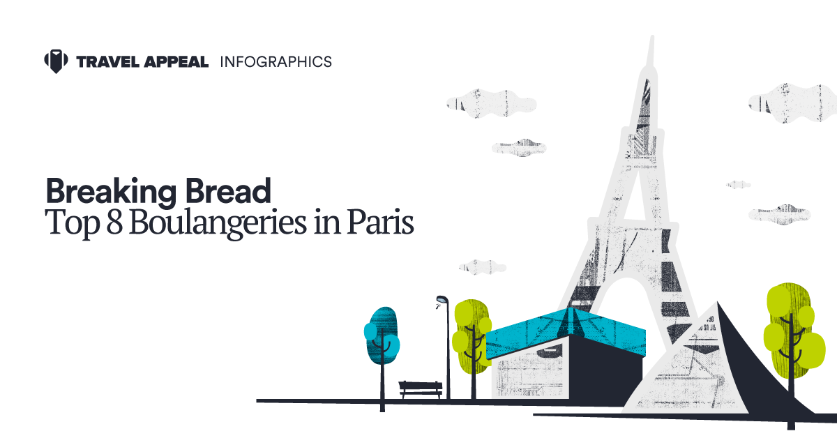 Breaking Bread: The Top 8 Boulangeries in Paris
